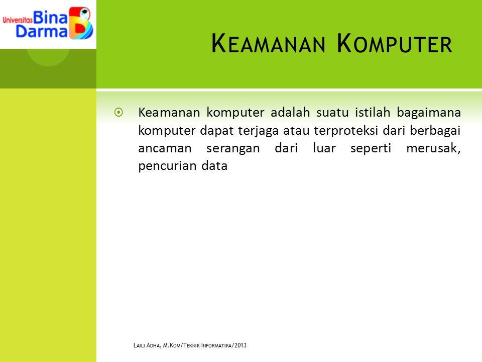 K EAMANAN K OMPUTER  Keamanan komputer adalah suatu istilah bagaimana komputer dapat terjaga atau terproteksi dari berbagai ancaman serangan dari luar seperti merusak, pencurian data L AILI A DHA, M.K OM /T EKNIK I NFORMATIKA /2013