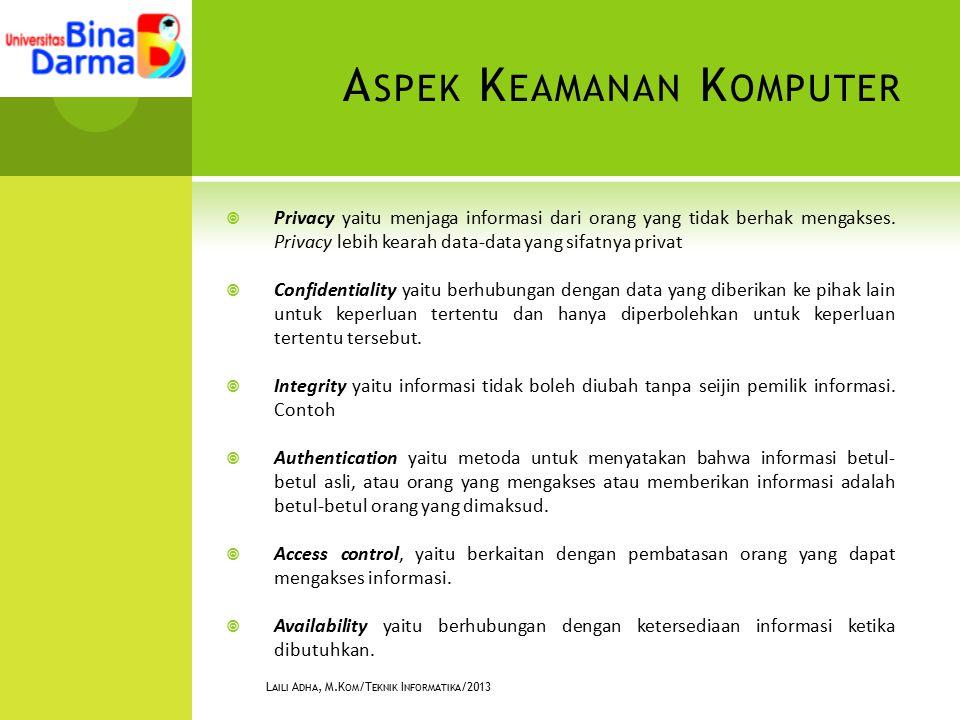 A SPEK K EAMANAN K OMPUTER  Privacy yaitu menjaga informasi dari orang yang tidak berhak mengakses. Privacy lebih kearah data-data yang sifatnya priv