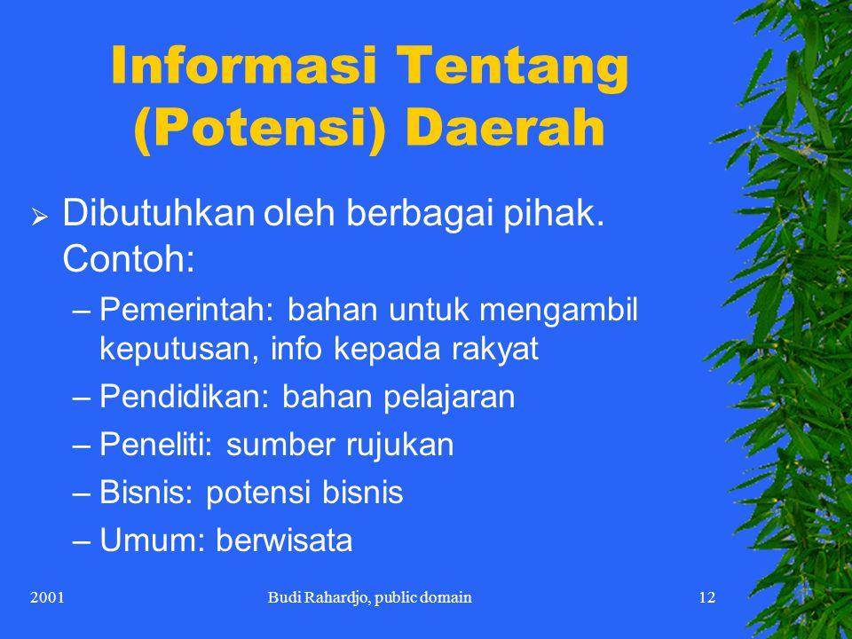 2001Budi Rahardjo, public domain12 Informasi Tentang (Potensi) Daerah  Dibutuhkan oleh berbagai pihak.