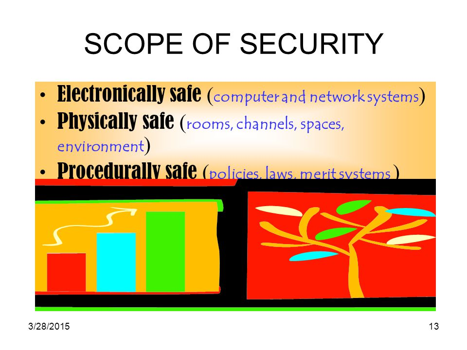 3/28/201513 SCOPE OF SECURITY Electronically safe ( computer and network systems ) Physically safe ( rooms, channels, spaces, environment ) Procedural