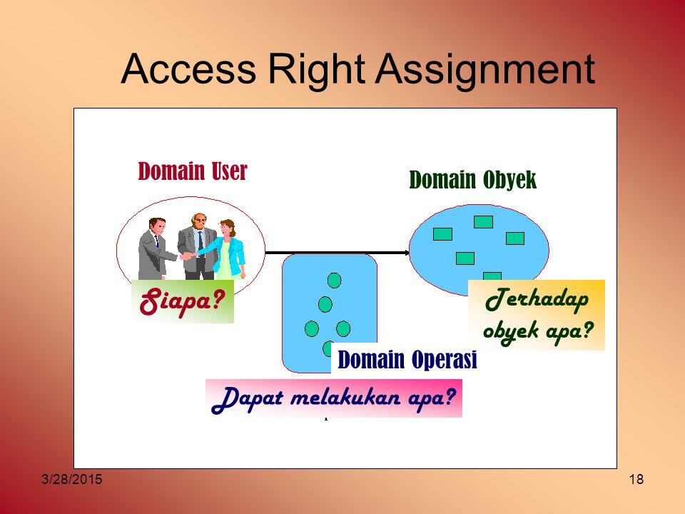 3/28/201518 Access Right Assignment Domain User Domain Operasi Domain Obyek Siapa.