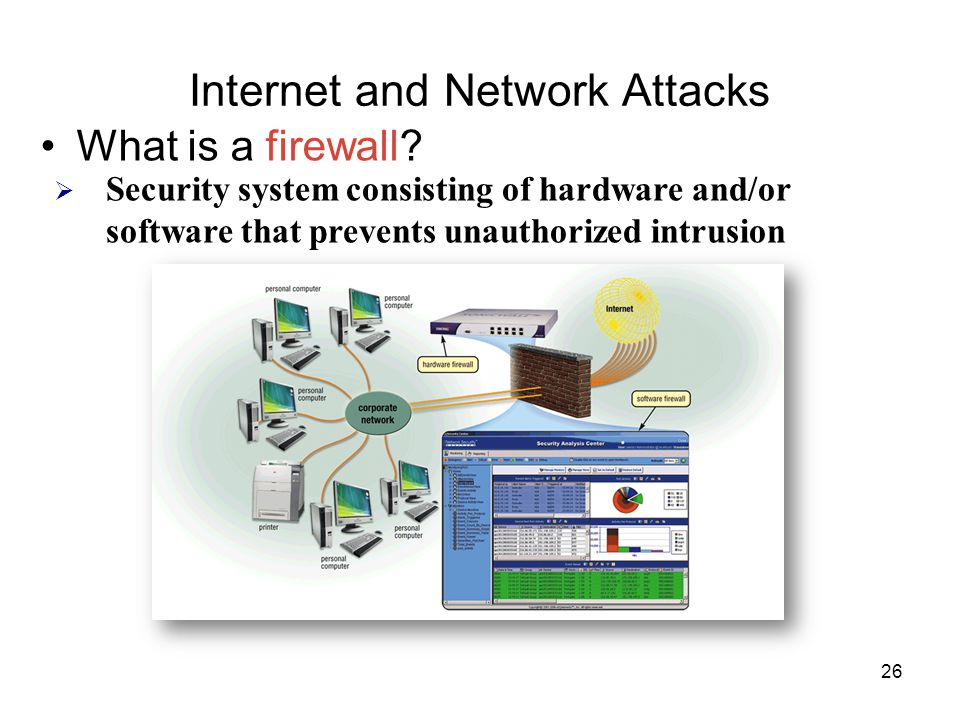 Internet and Network Attacks What is a firewall.