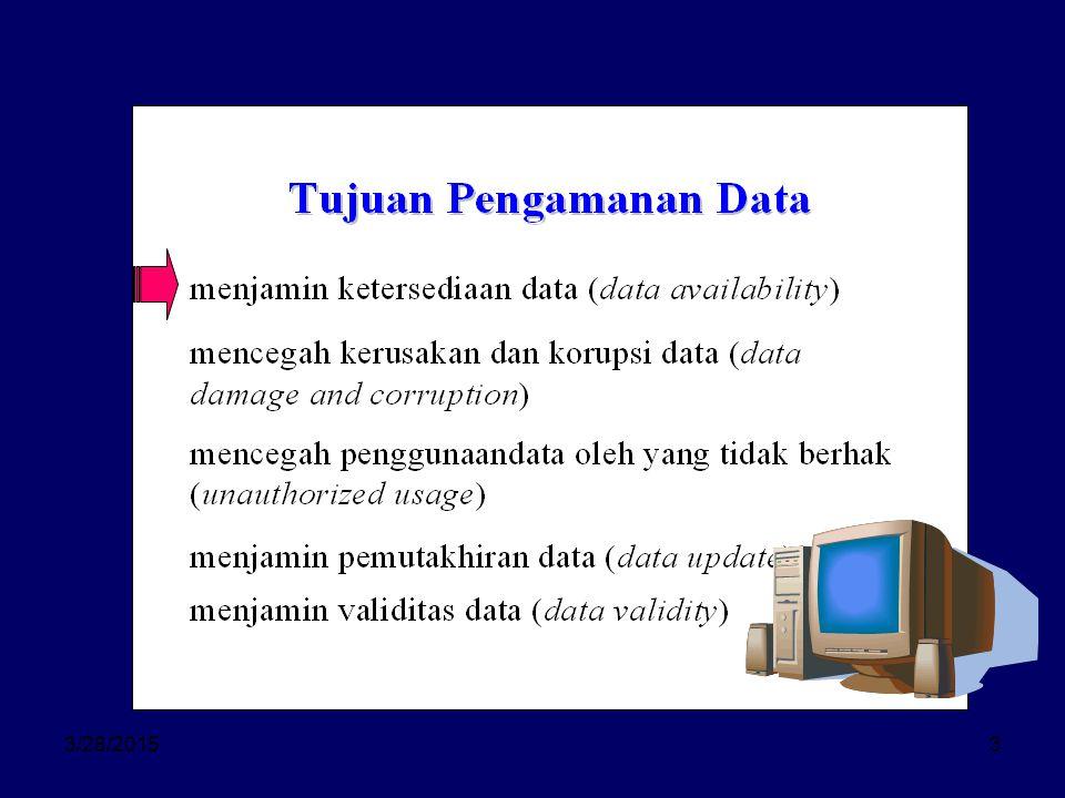 4 Penyalinan data (data copying) Pengaksesan data terlarang (aunauthorized access) Penyalahan guna data (abuse) Jenis Kerawanan Data ( Types of Data Vulnerability )