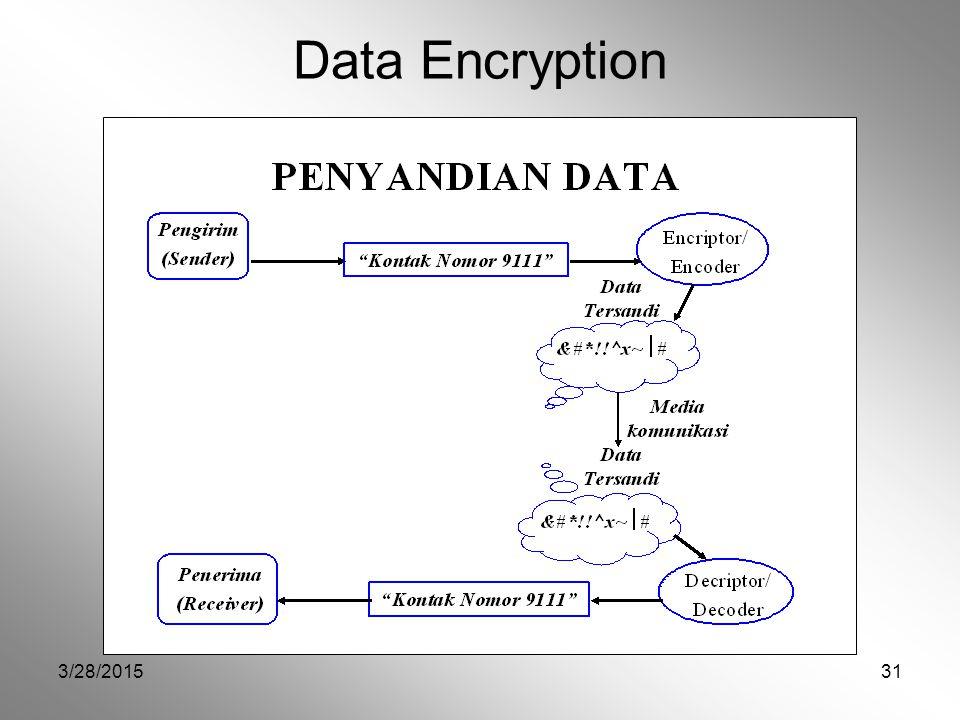 3/28/201531 Data Encryption
