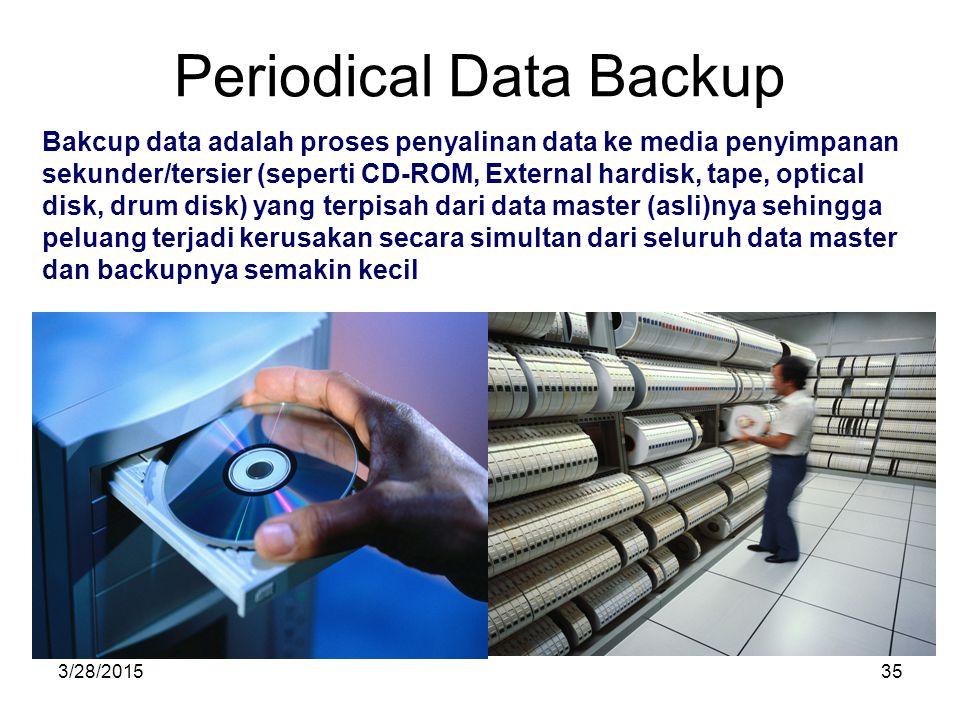 3/28/201535 Periodical Data Backup Bakcup data adalah proses penyalinan data ke media penyimpanan sekunder/tersier (seperti CD-ROM, External hardisk,