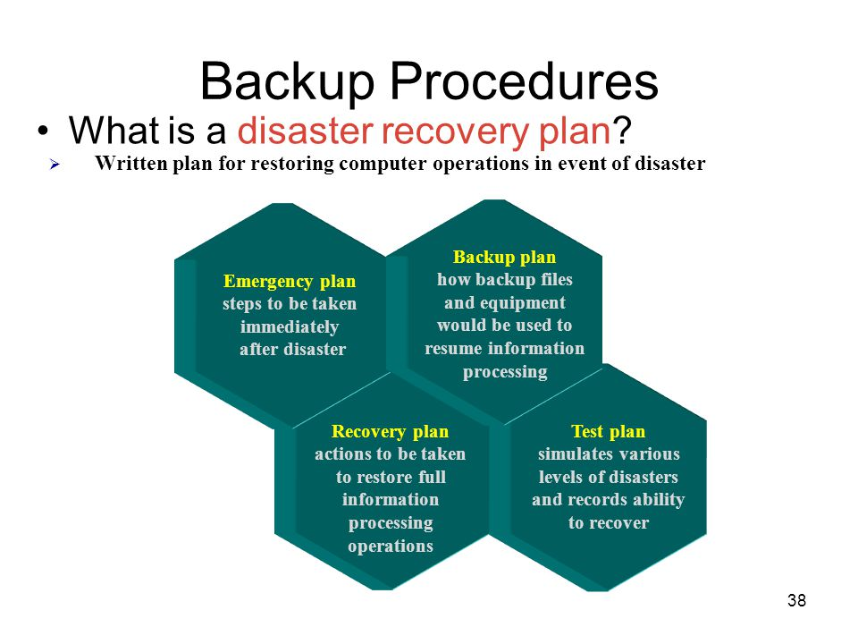 Backup Procedures What is a disaster recovery plan?  Written plan for restoring computer operations in event of disaster Recovery plan actions to be