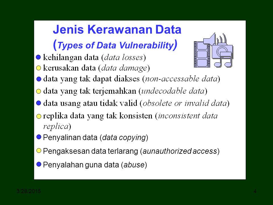 3/28/201535 Periodical Data Backup Bakcup data adalah proses penyalinan data ke media penyimpanan sekunder/tersier (seperti CD-ROM, External hardisk, tape, optical disk, drum disk) yang terpisah dari data master (asli)nya sehingga peluang terjadi kerusakan secara simultan dari seluruh data master dan backupnya semakin kecil
