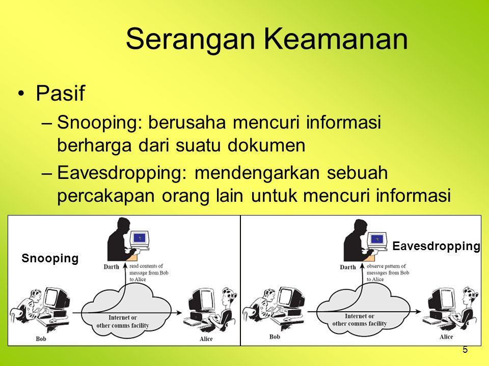 3/28/20155 Serangan Keamanan Pasif –Snooping: berusaha mencuri informasi berharga dari suatu dokumen –Eavesdropping: mendengarkan sebuah percakapan or