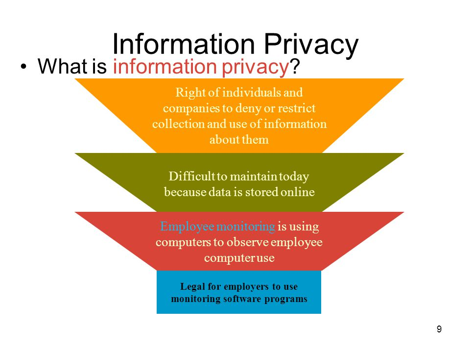 Information Privacy What is information privacy? Legal for employers to use monitoring software programs Difficult to maintain today because data is s