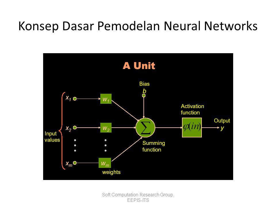 Sejumlah sinyal masukan x dikalikan dengan masing-masing penimbang yang bersesuaian W Kemudian dilakukan penjumlahan dari seluruh hasil perkalian tersebut dan keluaran yang dihasilkan dilalukan kedalam fungsi pengaktip untuk mendapatkan tingkatan derajad sinyal keluarannya F(x.W) Walaupun masih jauh dari sempurna, namun kinerja dari tiruan neuron ini identik dengan kinerja dari sel otak yang kita kenal saat ini Misalkan ada n buah sinyal masukan dan n buah penimbang, fungsi keluaran dari neuron adalah seperti persamaan berikut: F(x,W) = f(w 1 x 1 + … +w n x n ) Soft Computation Research Group, EEPIS-ITS