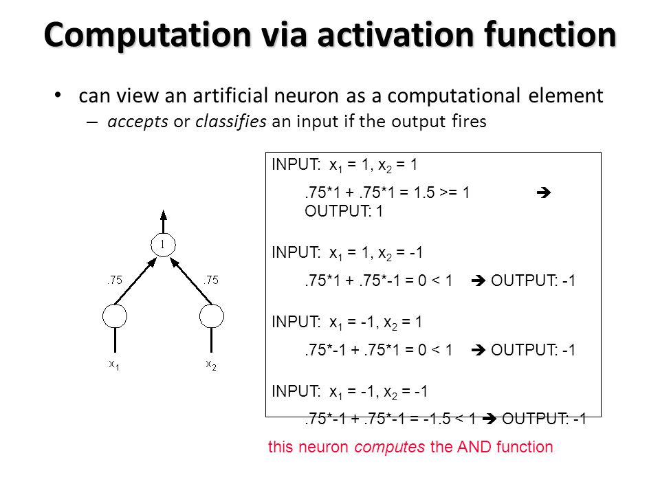 Computation via activation function can view an artificial neuron as a computational element – accepts or classifies an input if the output fires INPUT: x 1 = 1, x 2 = 1.75*1 +.75*1 = 1.5 >= 1  OUTPUT: 1 INPUT: x 1 = 1, x 2 = -1.75*1 +.75*-1 = 0 < 1  OUTPUT: -1 INPUT: x 1 = -1, x 2 = 1.75*-1 +.75*1 = 0 < 1  OUTPUT: -1 INPUT: x 1 = -1, x 2 = -1.75*-1 +.75*-1 = -1.5 < 1  OUTPUT: -1 this neuron computes the AND function