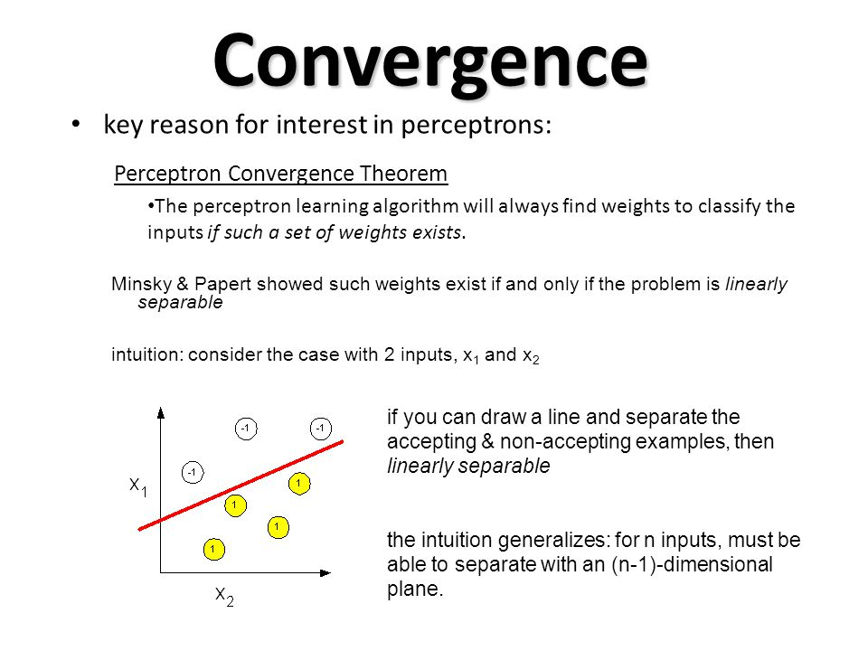 Convergence key reason for interest in perceptrons: Perceptron Convergence Theorem The perceptron learning algorithm will always find weights to classify the inputs if such a set of weights exists.