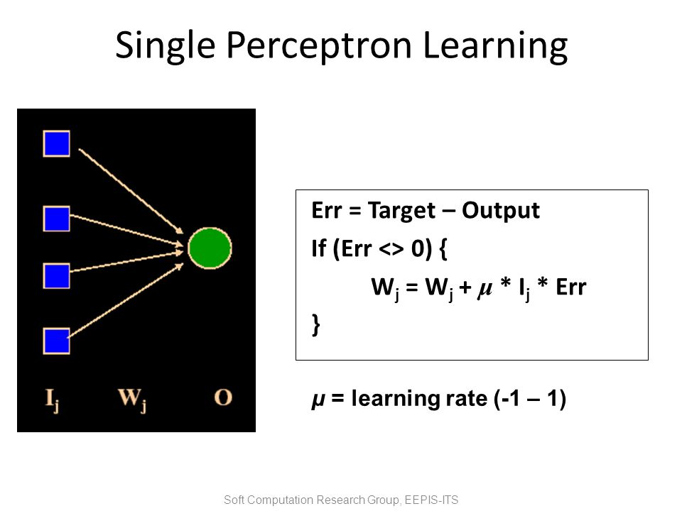 Single Perceptron Learning Err = Target – Output If (Err <> 0) { W j = W j + μ * I j * Err } Soft Computation Research Group, EEPIS-ITS μ = learning rate (-1 – 1)