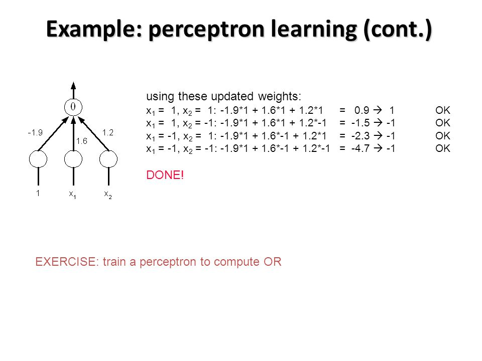 Example: perceptron learning (cont.) using these updated weights: x 1 = 1, x 2 = 1:-1.9*1 + 1.6*1 + 1.2*1 = 0.9  1 OK x 1 = 1, x 2 = -1:-1.9*1 + 1.6*1 + 1.2*-1 = -1.5  -1 OK x 1 = -1, x 2 = 1:-1.9*1 + 1.6*-1 + 1.2*1 = -2.3  -1 OK x 1 = -1, x 2 = -1:-1.9*1 + 1.6*-1 + 1.2*-1= -4.7  -1 OK DONE.