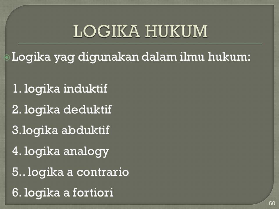  Logika yag digunakan dalam ilmu hukum: 1. logika induktif 2. logika deduktif 3.logika abduktif 4. logika analogy 5.. logika a contrario 6. logika a
