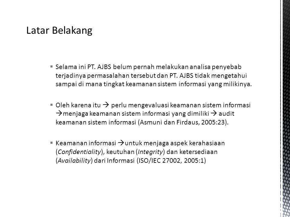  Audit keamanan sistem informasi  perlu suatu standar (Tanuwijaya dan Sarno, 2010:80).