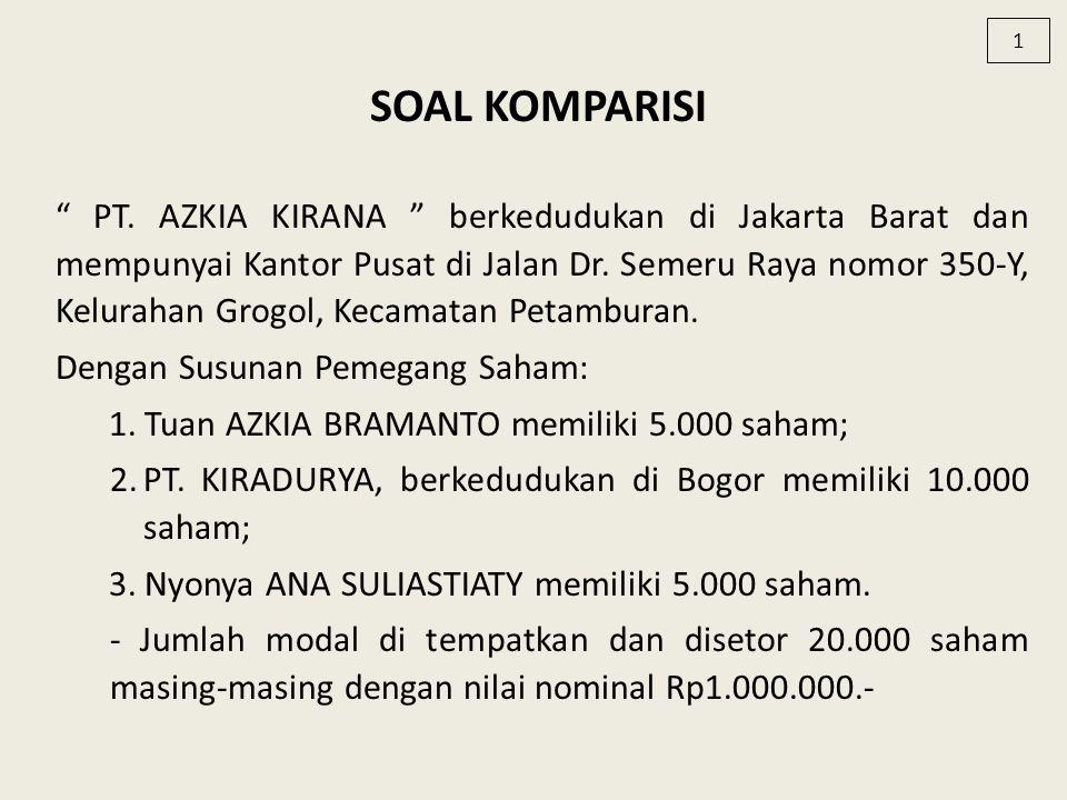 """"""" PT. AZKIA KIRANA """" berkedudukan di Jakarta Barat dan mempunyai Kantor Pusat di Jalan Dr. Semeru Raya nomor 350-Y, Kelurahan Grogol, Kecamatan Petamb"""