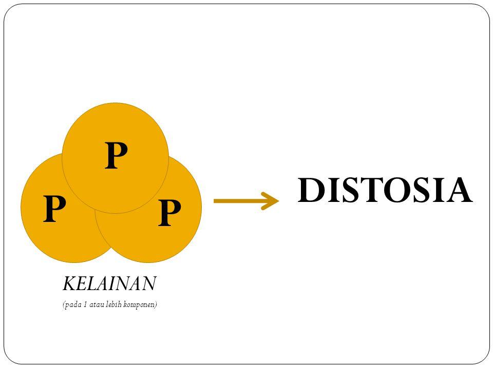 P P P KELAINAN (pada 1 atau lebih komponen) DISTOSIA