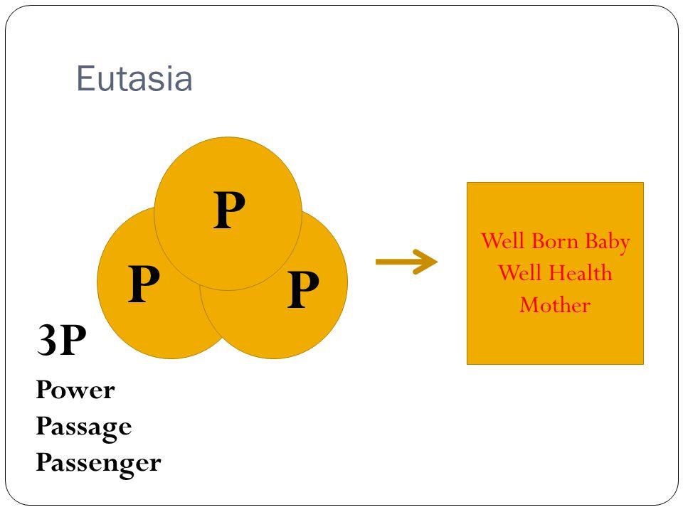Eutasia P P P 3P Power Passage Passenger Well Born Baby Well Health Mother