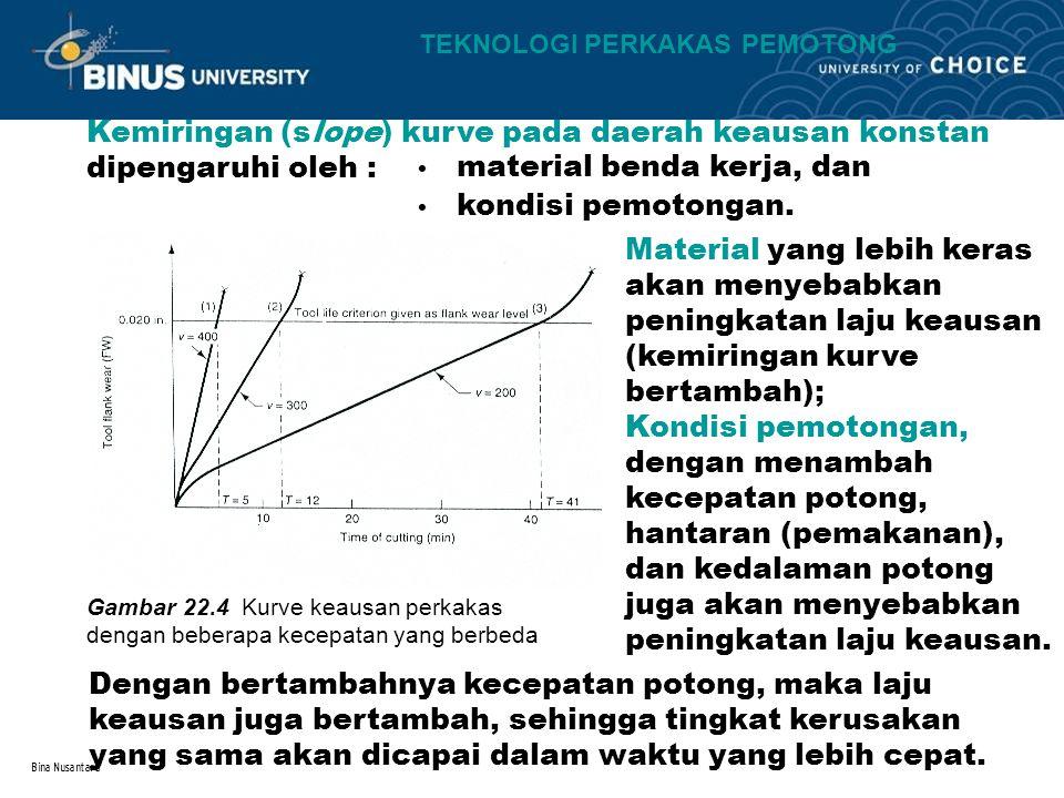 Bina Nusantara Kemiringan (slope) kurve pada daerah keausan konstan dipengaruhi oleh : material benda kerja, dan kondisi pemotongan.