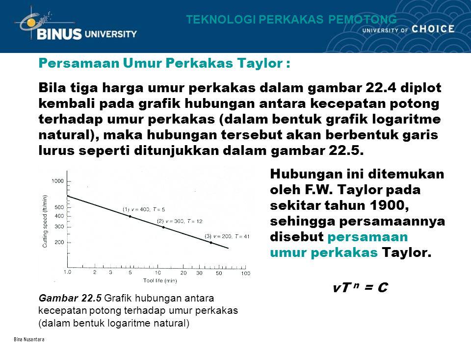 Bina Nusantara Persamaan Umur Perkakas Taylor : Bila tiga harga umur perkakas dalam gambar 22.4 diplot kembali pada grafik hubungan antara kecepatan potong terhadap umur perkakas (dalam bentuk grafik logaritme natural), maka hubungan tersebut akan berbentuk garis lurus seperti ditunjukkan dalam gambar 22.5.
