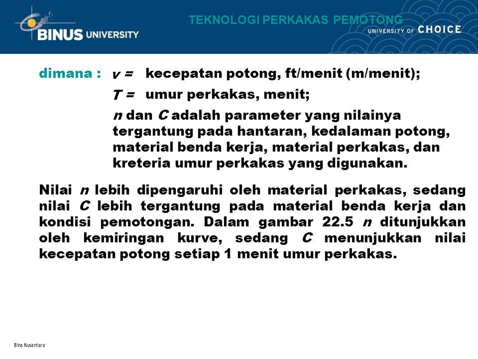 Bina Nusantara dimana : n dan C adalah parameter yang nilainya tergantung pada hantaran, kedalaman potong, material benda kerja, material perkakas, da