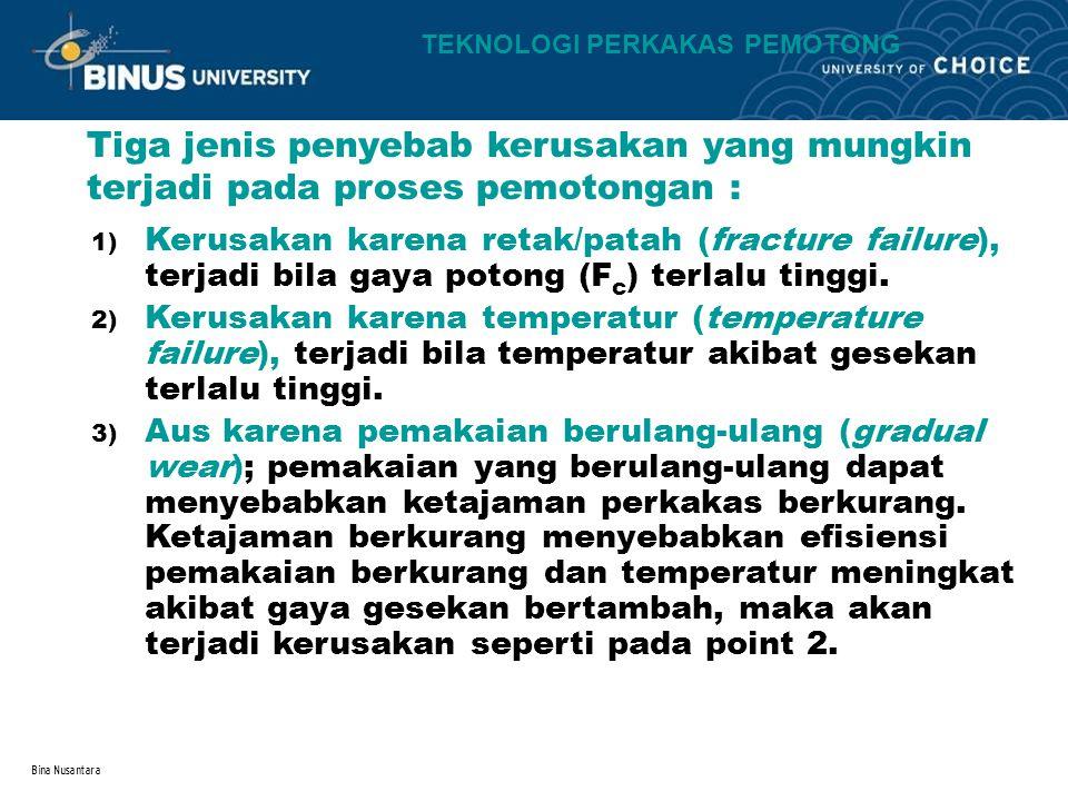 Bina Nusantara Keausan perkakas : Biasanya terjadi bila pemakaian dilakukan secara berulang-ulang.