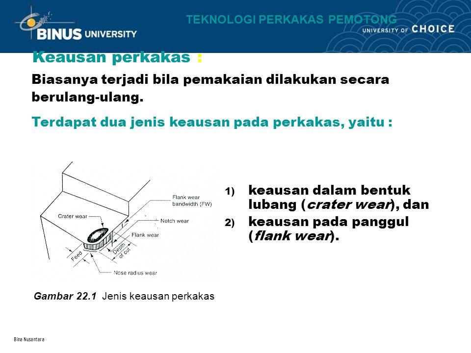 Bina Nusantara Keausan perkakas : Biasanya terjadi bila pemakaian dilakukan secara berulang-ulang. Terdapat dua jenis keausan pada perkakas, yaitu : G
