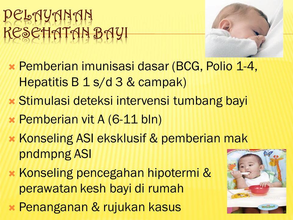  Pemberian imunisasi dasar (BCG, Polio 1-4, Hepatitis B 1 s/d 3 & campak)  Stimulasi deteksi intervensi tumbang bayi  Pemberian vit A (6-11 bln) 