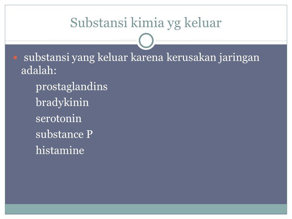 Substansi kimia yg keluar substansi yang keluar karena kerusakan jaringan adalah: prostaglandins bradykinin serotonin substance P histamine