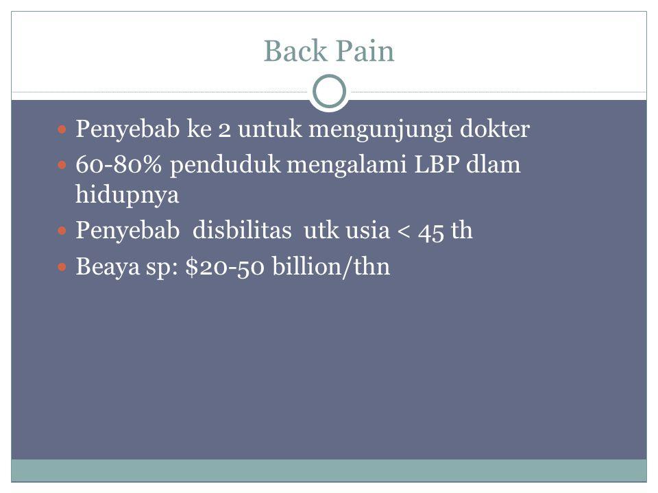 Back Pain Penyebab ke 2 untuk mengunjungi dokter 60-80% penduduk mengalami LBP dlam hidupnya Penyebab disbilitas utk usia < 45 th Beaya sp: $20-50 bil