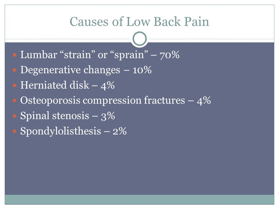 Causes of Low Back Pain Lumbar strain or sprain – 70% Degenerative changes – 10% Herniated disk – 4% Osteoporosis compression fractures – 4% Spinal stenosis – 3% Spondylolisthesis – 2%