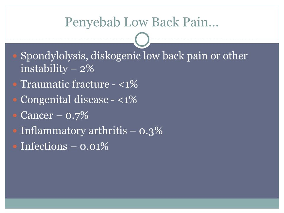 Penyebab Low Back Pain… Spondylolysis, diskogenic low back pain or other instability – 2% Traumatic fracture - <1% Congenital disease - <1% Cancer – 0.7% Inflammatory arthritis – 0.3% Infections – 0.01%