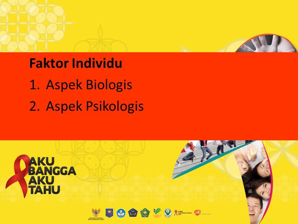 Faktor Individu 1.Aspek Biologis 2.Aspek Psikologis