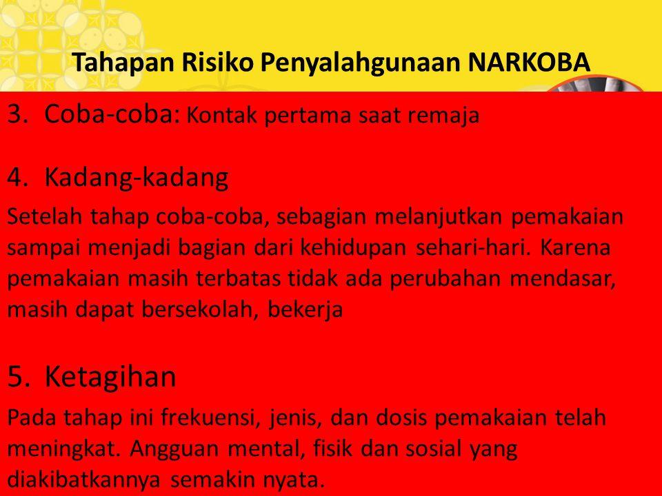 Tahapan Risiko Penyalahgunaan NARKOBA 3.Coba-coba: Kontak pertama saat remaja 4.Kadang-kadang Setelah tahap coba-coba, sebagian melanjutkan pemakaian