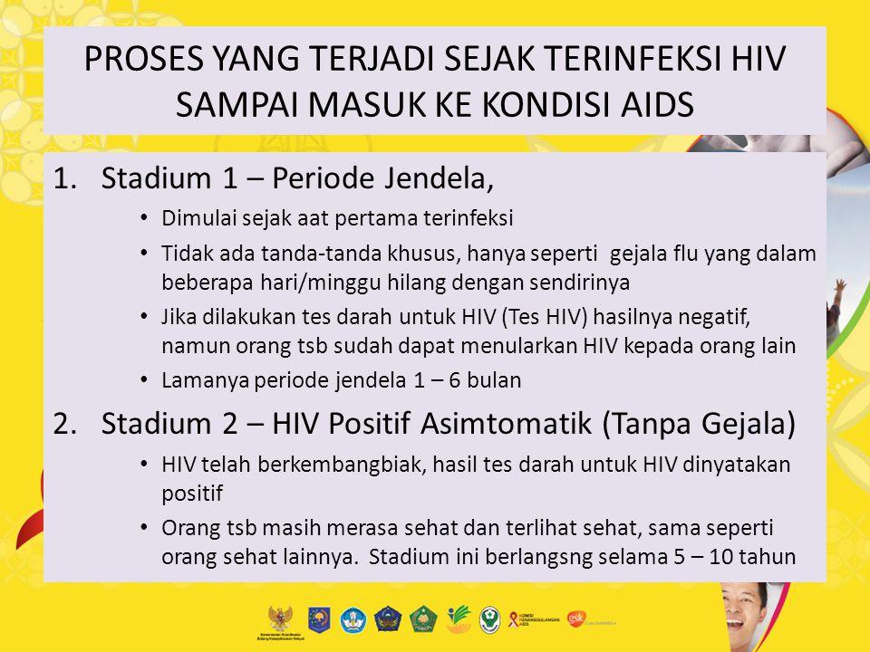 PROSES YANG TERJADI SEJAK TERINFEKSI HIV SAMPAI MASUK KE KONDISI AIDS 1.Stadium 1 – Periode Jendela, Dimulai sejak aat pertama terinfeksi Tidak ada ta