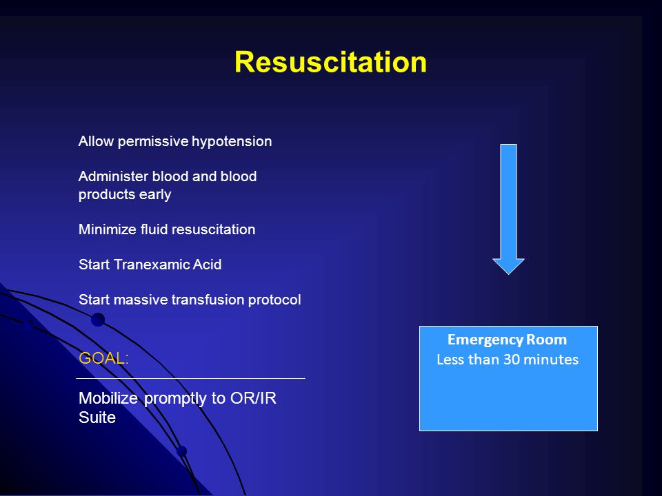 Resuscitation Allow permissive hypotension Administer blood and blood products early Minimize fluid resuscitation Start Tranexamic Acid Start massive transfusion protocol GOAL: Mobilize promptly to OR/IR Suite Emergency Room Less than 30 minutes