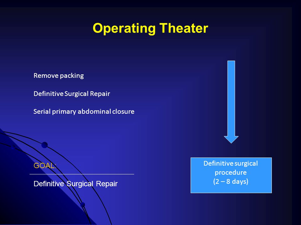 Operating Theater Remove packing Definitive Surgical Repair Serial primary abdominal closure GOAL: Definitive Surgical Repair Definitive surgical procedure (2 – 8 days)