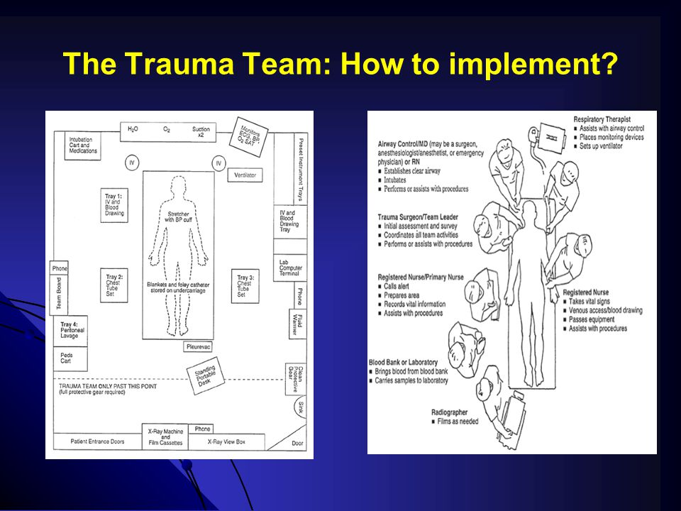 The Trauma Team: How to implement?
