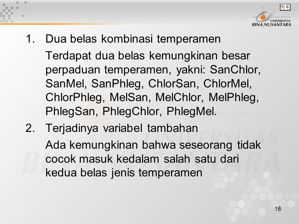 16 1.Dua belas kombinasi temperamen Terdapat dua belas kemungkinan besar perpaduan temperamen, yakni: SanChlor, SanMel, SanPhleg, ChlorSan, ChlorMel,