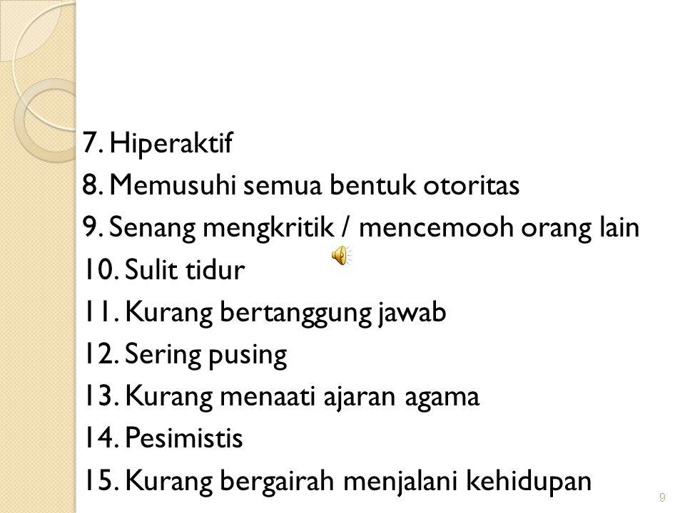 7.Hiperaktif 8. Memusuhi semua bentuk otoritas 9.