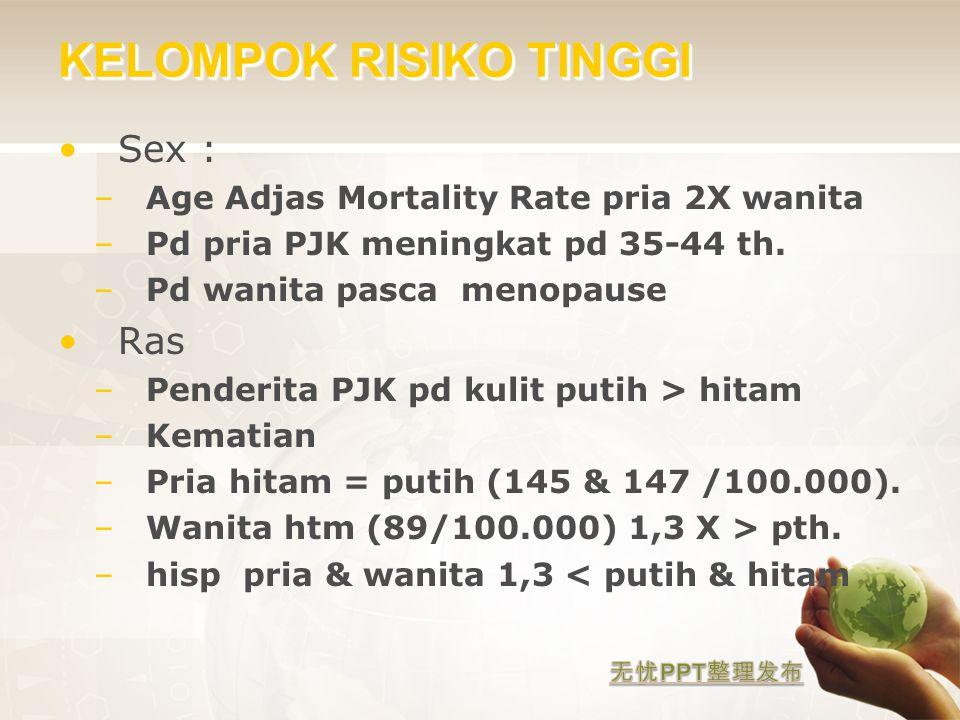 KELOMPOK RISIKO TINGGI Sex : –Age Adjas Mortality Rate pria 2X wanita –Pd pria PJK meningkat pd 35-44 th. –Pd wanita pasca menopause Ras –Penderita PJ
