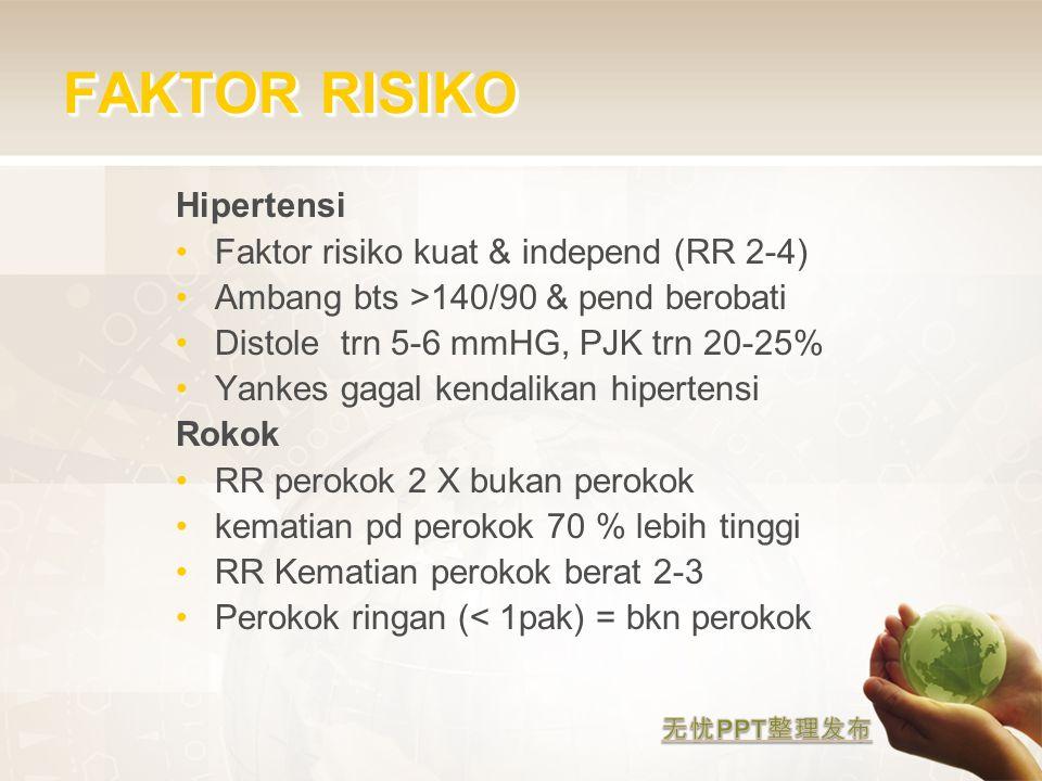 FAKTOR RISIKO Hipertensi Faktor risiko kuat & independ (RR 2-4) Ambang bts >140/90 & pend berobati Distole trn 5-6 mmHG, PJK trn 20-25% Yankes gagal kendalikan hipertensi Rokok RR perokok 2 X bukan perokok kematian pd perokok 70 % lebih tinggi RR Kematian perokok berat 2-3 Perokok ringan (< 1pak) = bkn perokok