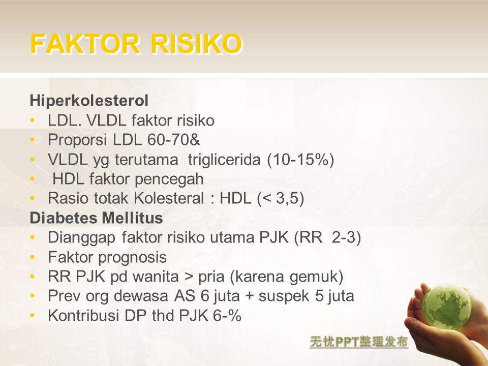 FAKTOR RISIKO Hiperkolesterol LDL. VLDL faktor risiko Proporsi LDL 60-70& VLDL yg terutama triglicerida (10-15%) HDL faktor pencegah Rasio totak Koles