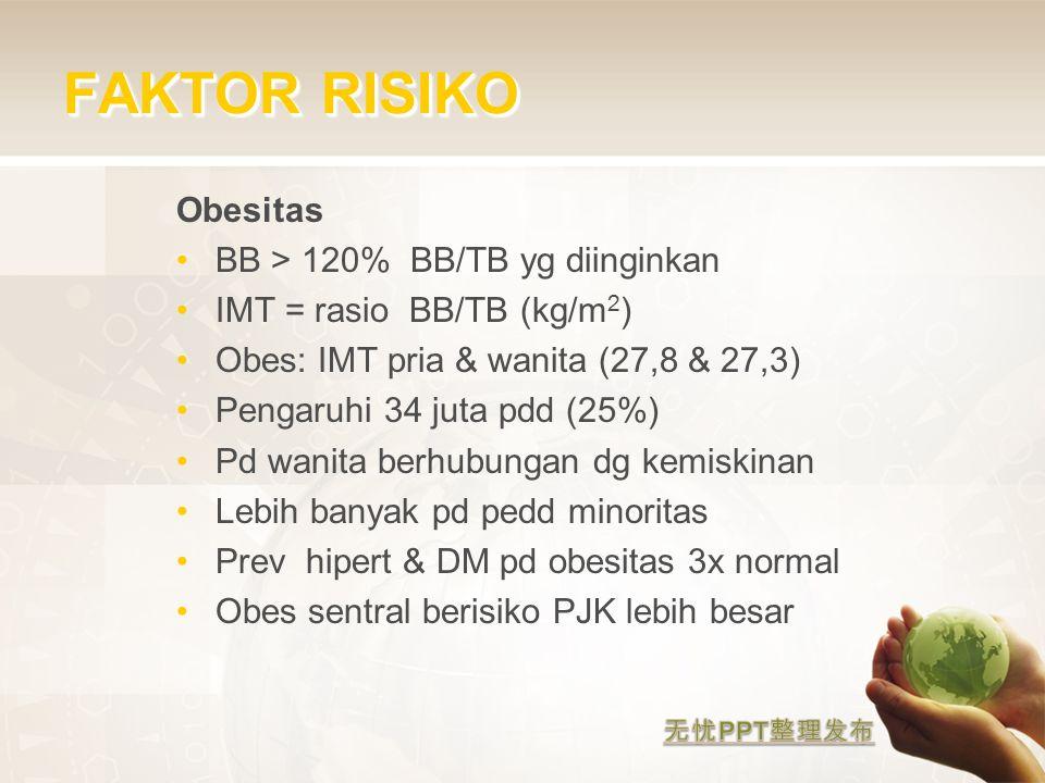 FAKTOR RISIKO Obesitas BB > 120% BB/TB yg diinginkan IMT = rasio BB/TB (kg/m 2 ) Obes: IMT pria & wanita (27,8 & 27,3) Pengaruhi 34 juta pdd (25%) Pd wanita berhubungan dg kemiskinan Lebih banyak pd pedd minoritas Prev hipert & DM pd obesitas 3x normal Obes sentral berisiko PJK lebih besar