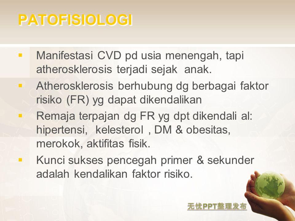 PATOFISIOLOGIPATOFISIOLOGI  Manifestasi CVD pd usia menengah, tapi atherosklerosis terjadi sejak anak.  Atherosklerosis berhubung dg berbagai faktor