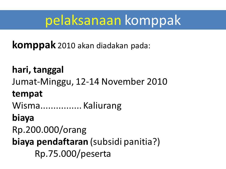 pelaksanaan komppak komppak 2010 akan diadakan pada: hari, tanggal Jumat-Minggu, 12-14 November 2010 tempat Wisma................ Kaliurang biaya Rp.2