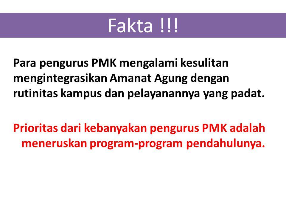 Fakta !!! Prioritas dari kebanyakan pengurus PMK adalah meneruskan program-program pendahulunya. Para pengurus PMK mengalami kesulitan mengintegrasika