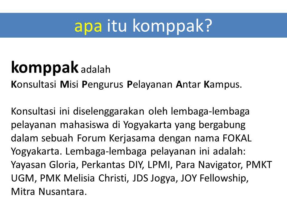 komppak adalah Konsultasi Misi Pengurus Pelayanan Antar Kampus. Konsultasi ini diselenggarakan oleh lembaga-lembaga pelayanan mahasiswa di Yogyakarta