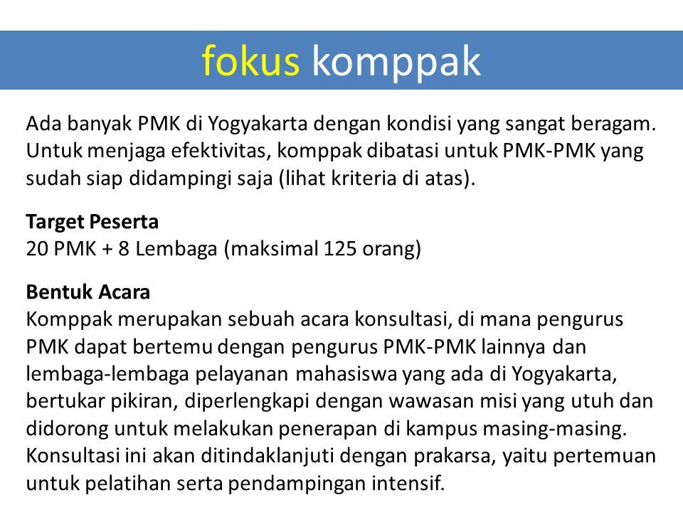 fokus komppak Ada banyak PMK di Yogyakarta dengan kondisi yang sangat beragam. Untuk menjaga efektivitas, komppak dibatasi untuk PMK-PMK yang sudah si
